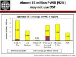 almost 15 million pwid 92 may not use ost