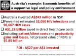 australia s example economic benefits of a supportive legal and policy environment