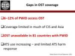 gaps in ost coverage