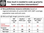 how much is needed to scale up priority harm reduction interventions