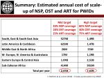 summary estimated annual cost of scale up of nsp ost and art for pwids