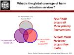 what is the global coverage of harm reduction services