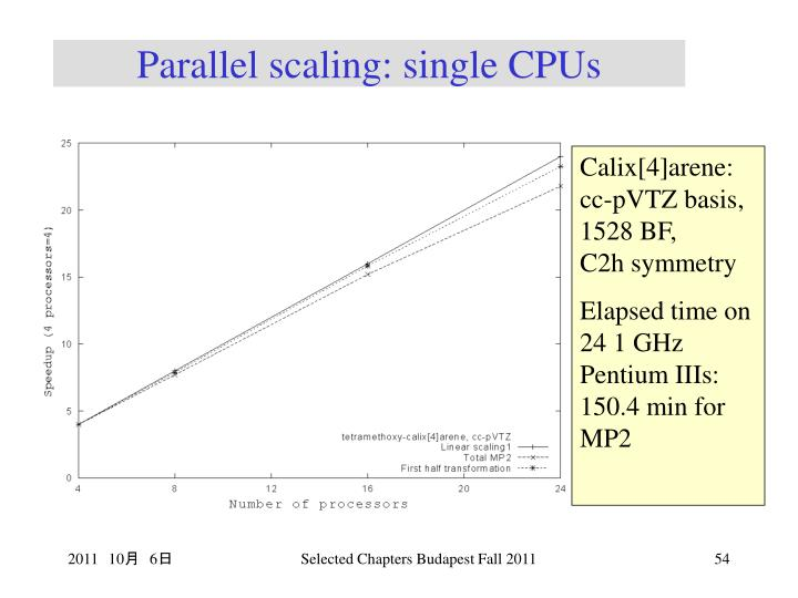 Parallel scaling: single CPUs