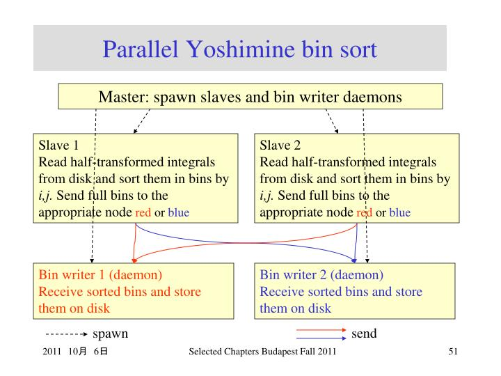 Parallel Yoshimine bin sort