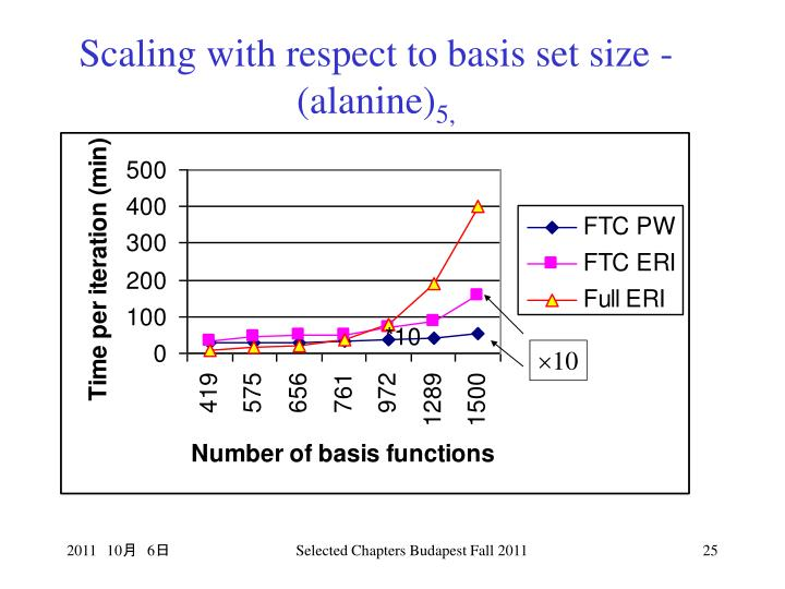 Scaling with respect to basis set size - (alanine)