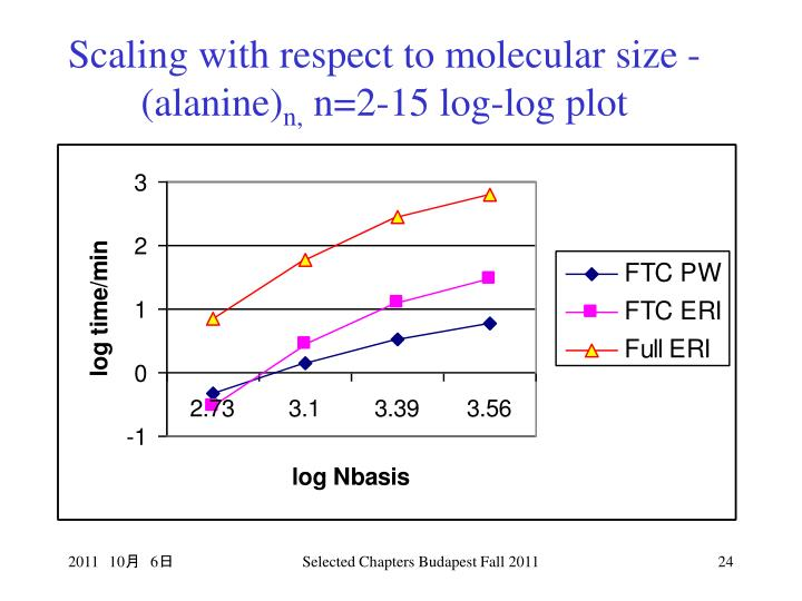 Scaling with respect to molecular size - (alanine)