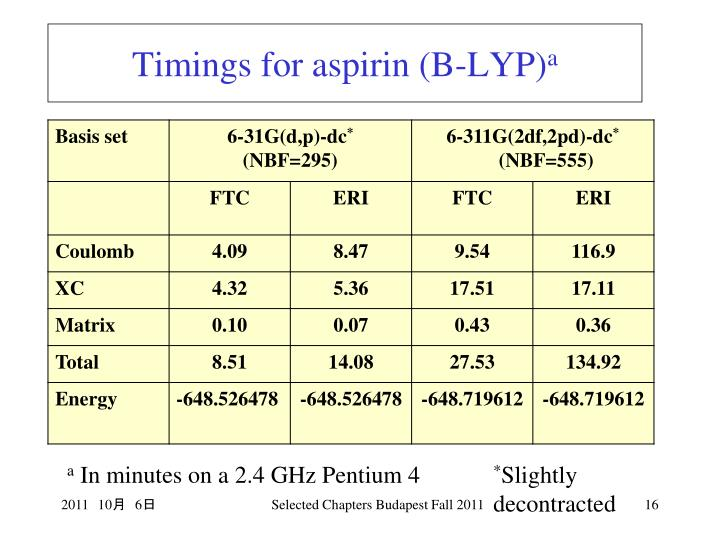 Timings for aspirin (B-LYP)