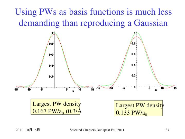 Using PWs as basis functions is much less demanding than reproducing a Gaussian