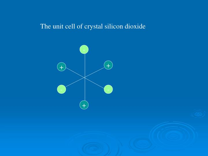 The unit cell of crystal silicon dioxide