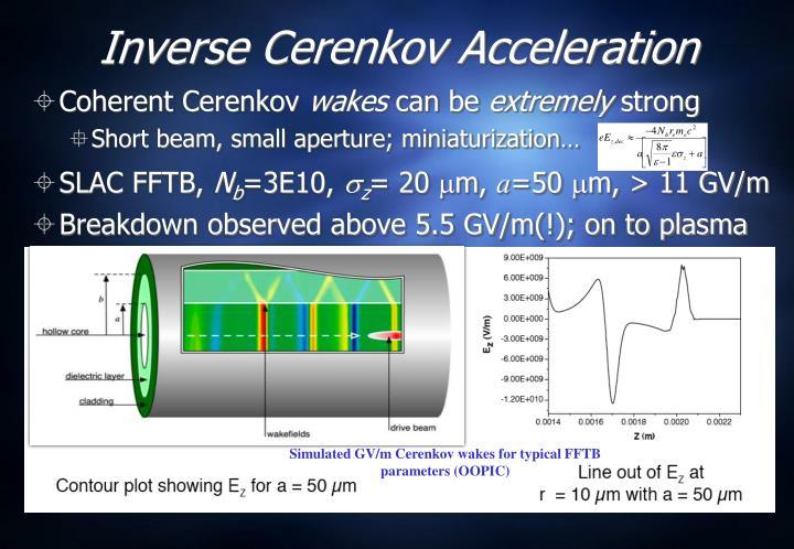 Inverse Cerenkov Acceleration