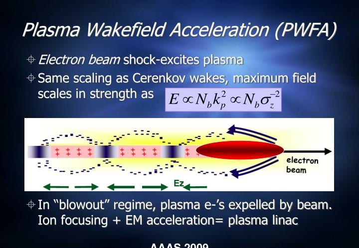 Plasma Wakefield Acceleration (PWFA)
