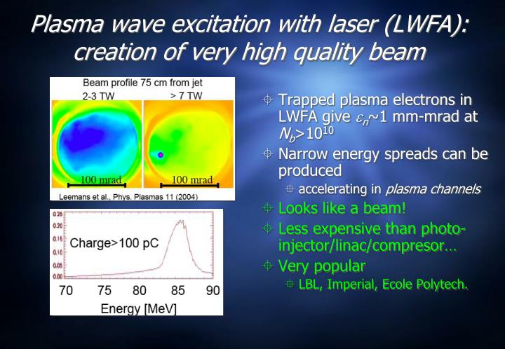 Plasma wave excitation with laser (LWFA): creation of very high quality beam