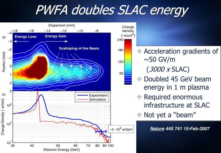 PWFA doubles SLAC energy