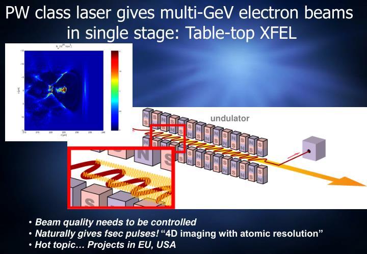 PW class laser