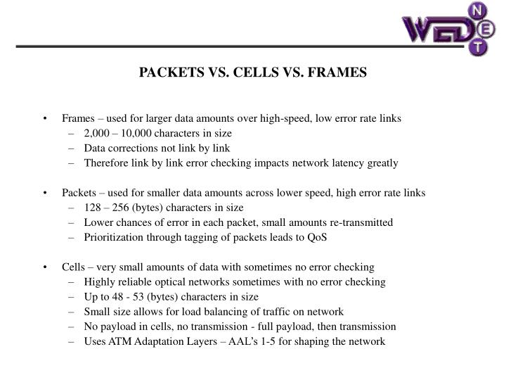Frames – used for larger data amounts over high-speed, low error rate links