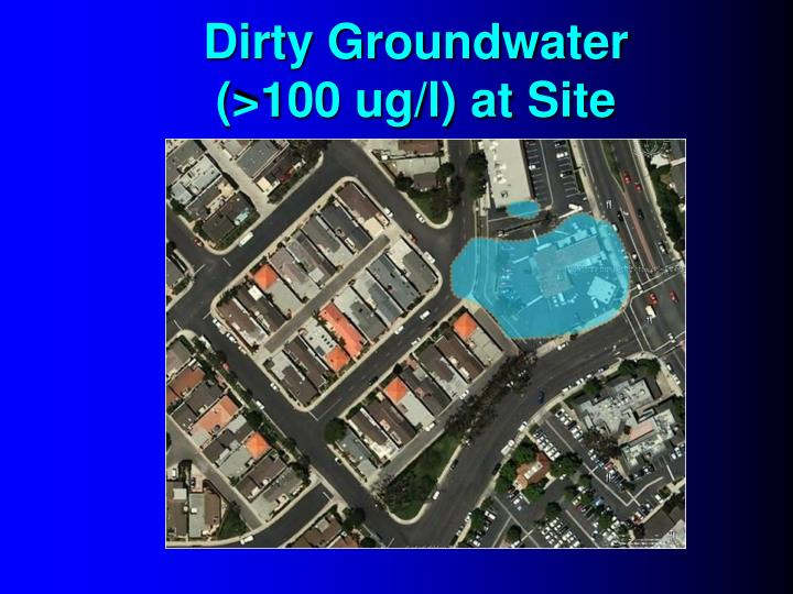 Dirty Groundwater