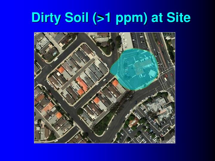 Dirty Soil (>1 ppm) at Site