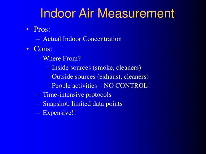 Indoor Air Measurement