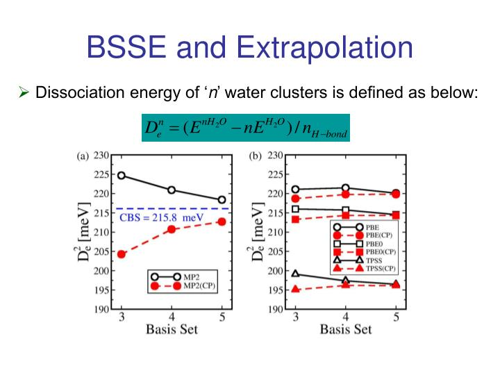 BSSE and Extrapolation