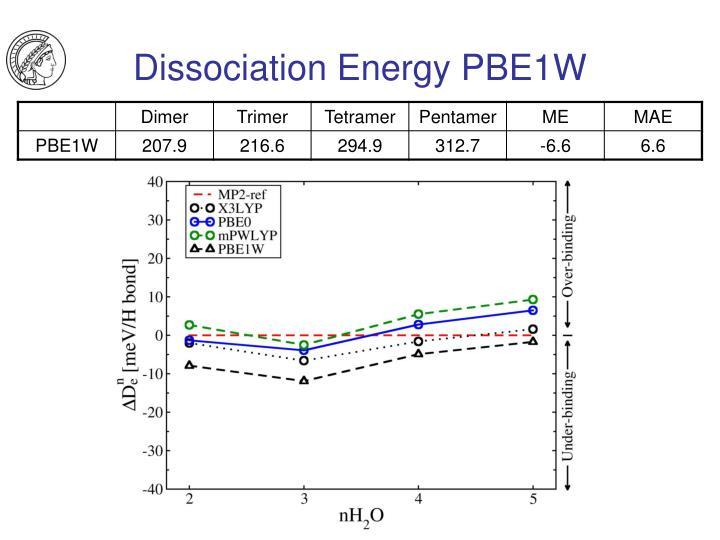 Dissociation Energy PBE1W