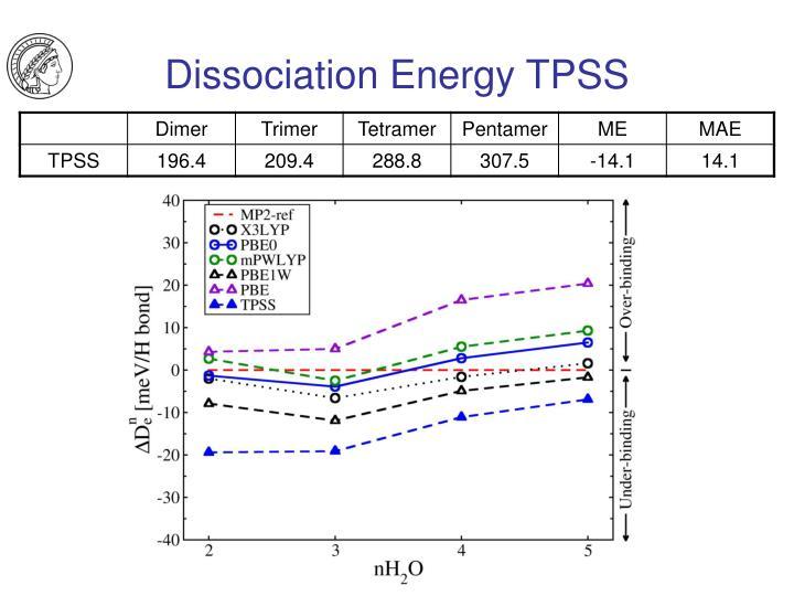 Dissociation Energy TPSS
