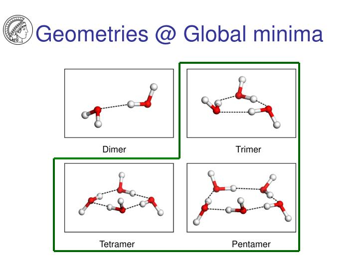Geometries @ Global minima