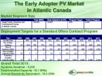 the early adopter pv market in atlantic canada