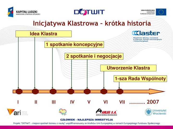 Inicjatywa Klastrowa – krótka historia