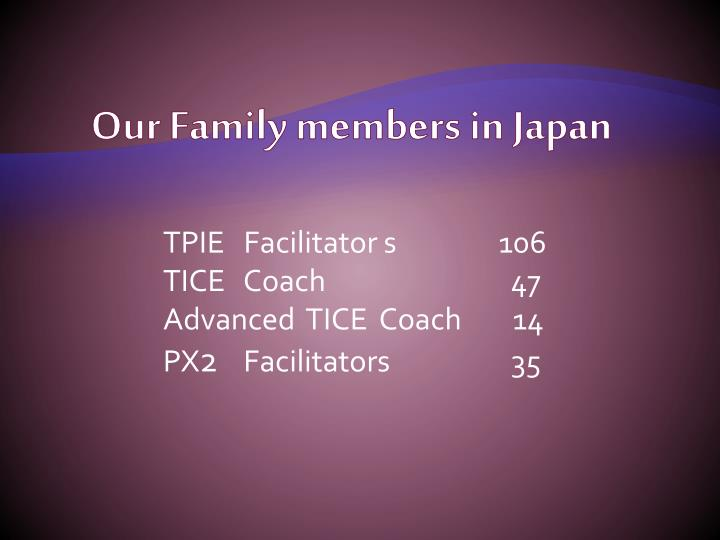 Our Family members in Japan