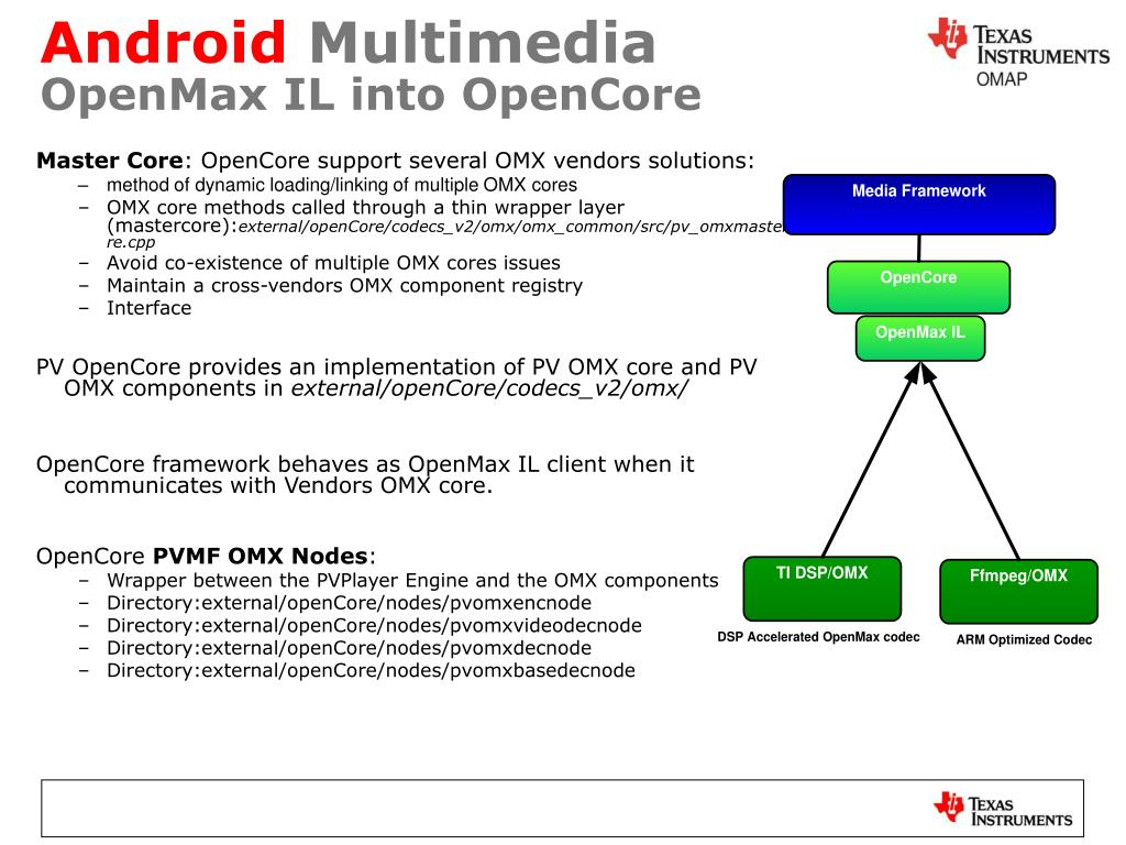 PPT - Android Multimedia Overview PowerPoint Presentation - ID:5204765