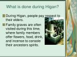 what is done during higan