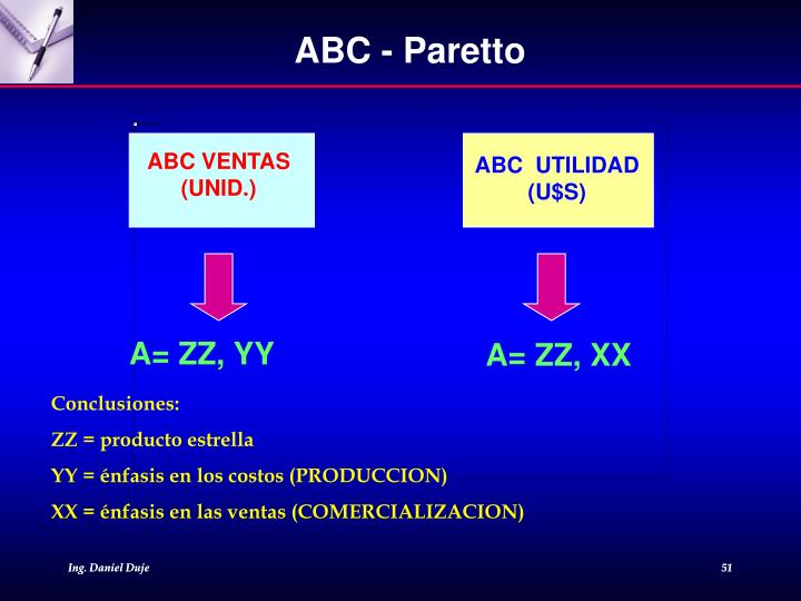 ABC - Paretto