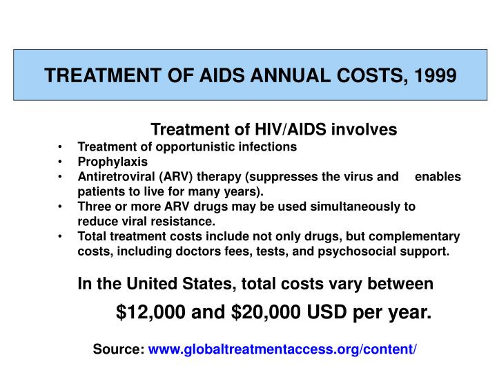 TREATMENT OF AIDS ANNUAL COSTS, 1999
