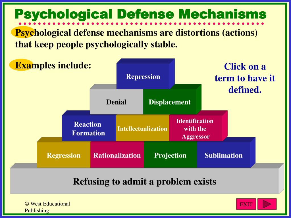 Ppt Conflict Stress And Coping Powerpoint Presentation Free