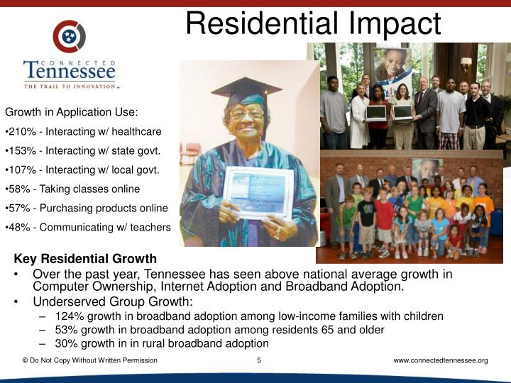 Residential Impact