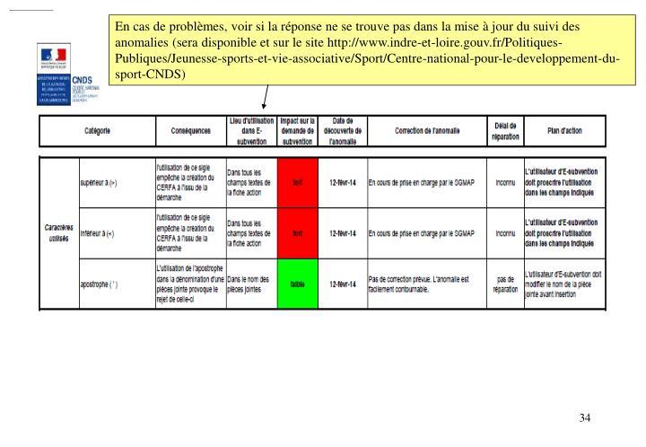 En cas de problèmes, voir si la réponse ne se trouve pas dans la mise à jour du suivi des anomalies (sera disponible et sur le site http://www.indre-et-loire.gouv.fr/Politiques-Publiques/Jeunesse-sports-et-vie-associative/Sport/Centre-national-pour-le-developpement-du-sport-CNDS)