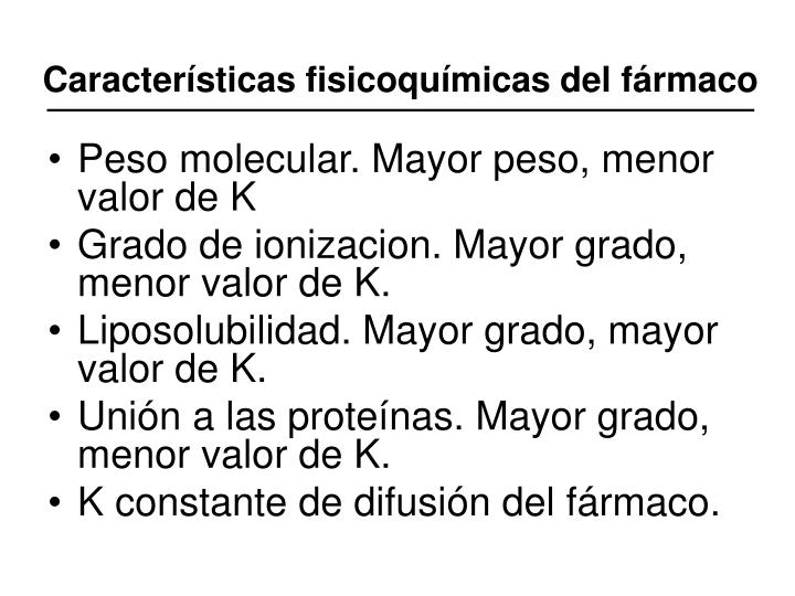 Características fisicoquímicas del fármaco