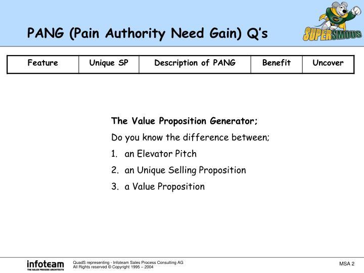 Pang pain authority need gain q s