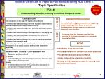 topic specification