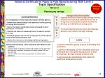 topic specification5