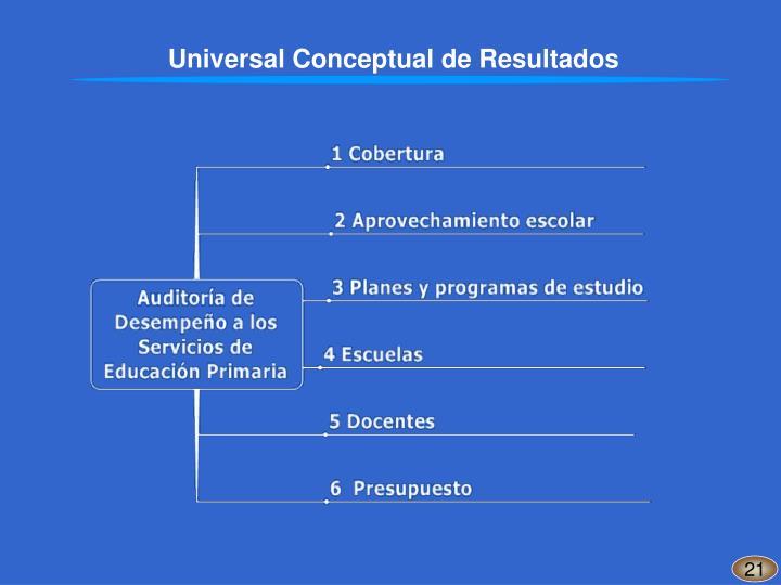 Universal Conceptual de Resultados