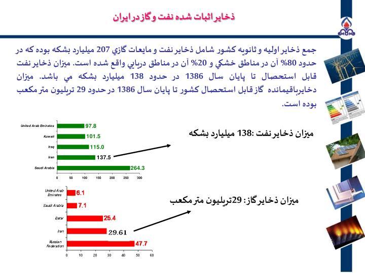 ذخاير اثبات شده نفت و گاز در ايران
