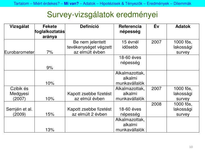 Survey-vizsgálatok eredményei