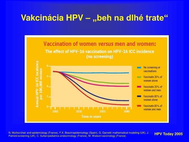 """Vakcinácia HPV – """"beh na dlhé trate"""""""