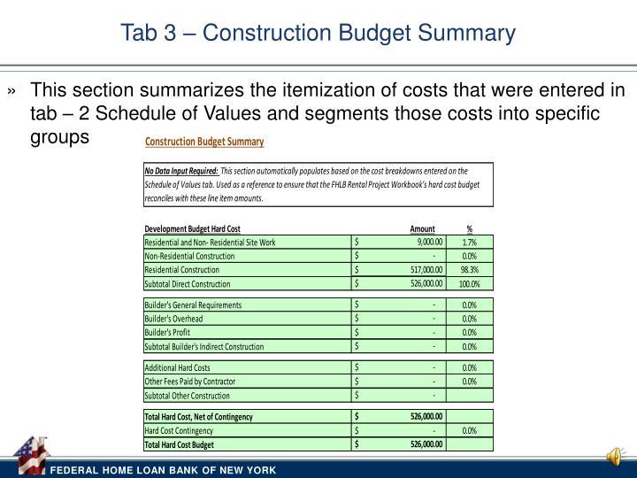 Tab 3 – Construction Budget Summary