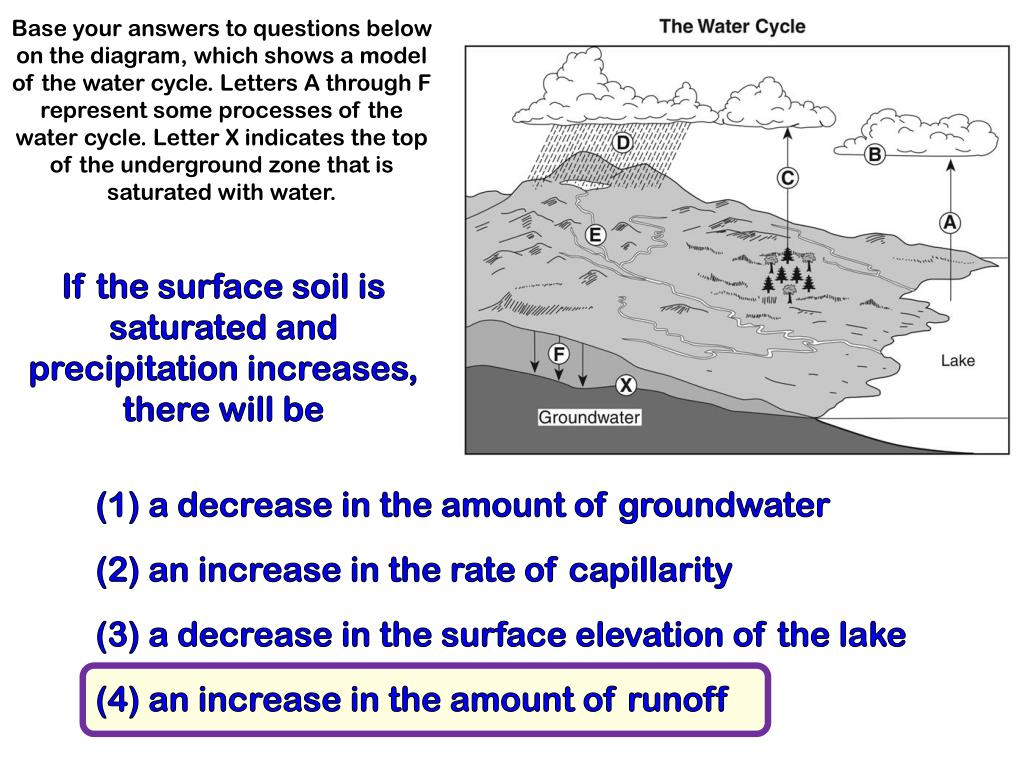 base your answers to questions below on the diagram, which shows a model of the  water cycle