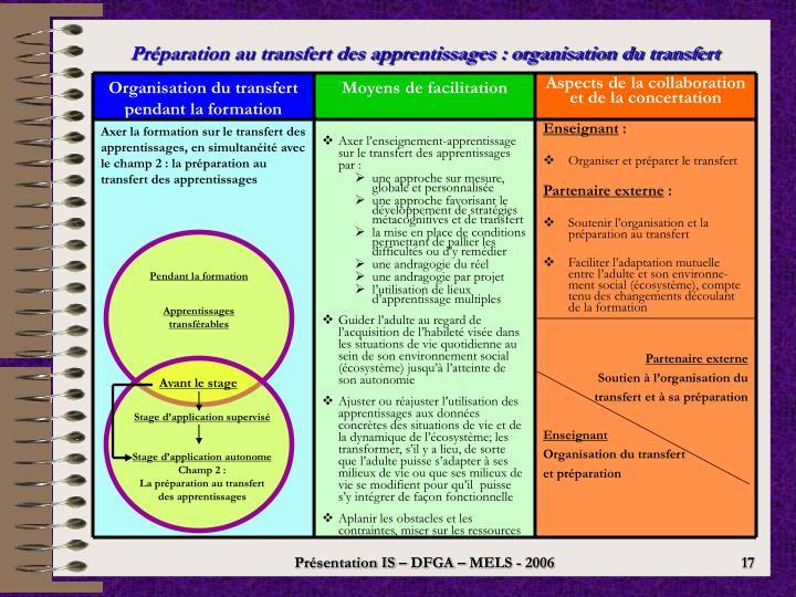 Préparation au transfert des apprentissages : organisation du transfert