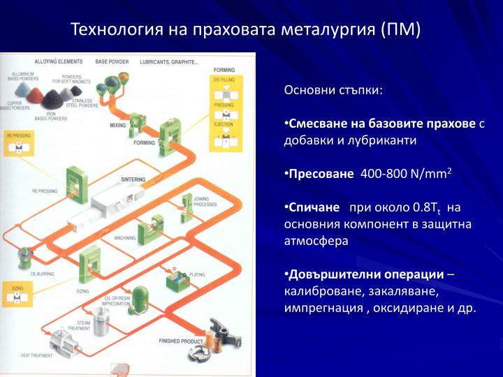 Технология на праховата металургия (ПМ)