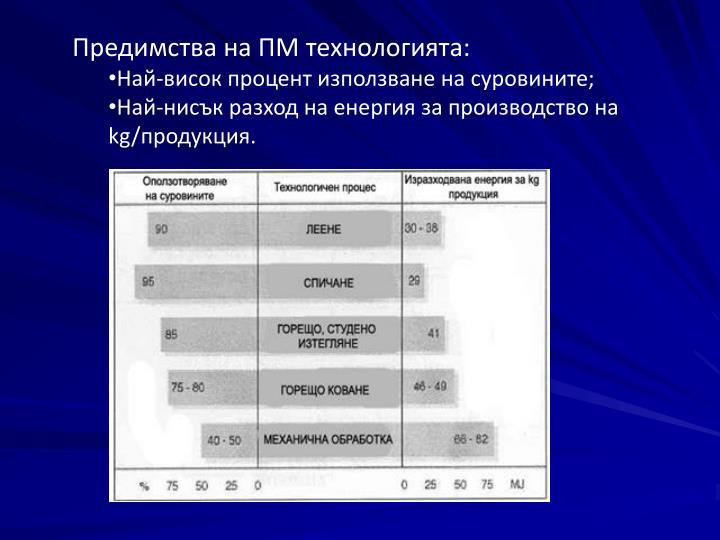 Предимства на ПМ технологията: