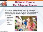 diffusion theory the adoption process